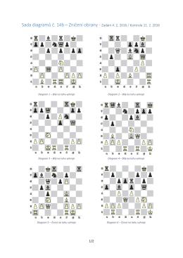 Sada diagramů č. 14b – Zničení obrany