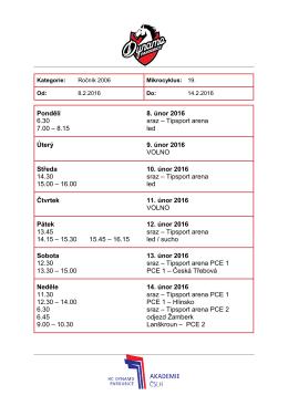 Tréninkový plán - HC Dynamo Pardubice