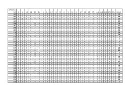 příklad č. / kód 1 2 3.1 3.2 4.1 4.2 5 6.1 6.2 7.1 7.2 8 9 10 11 12 13