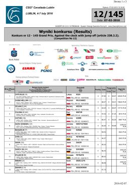 Wyniki konkursu (Results)