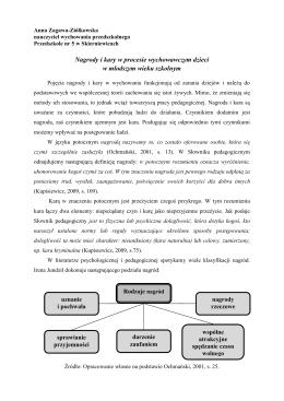 Nagrody i kary w procesie wychowawczym dzieci w młodszym