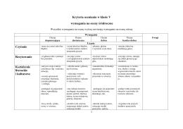 Kryteria oceniania w klasie V wymagania na oceny śródroczne