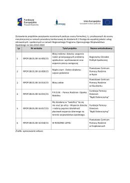 Lista projektów zakwalifikowanych do następnego etapu konkursu tj