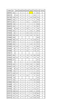 indeks kol Zad1 Zad2 Zad3 Zad4 Zad5 Test suma Ocena 380972