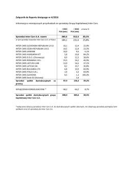 Załącznik do Raportu bieżącego nr 4/2016 Informacja o