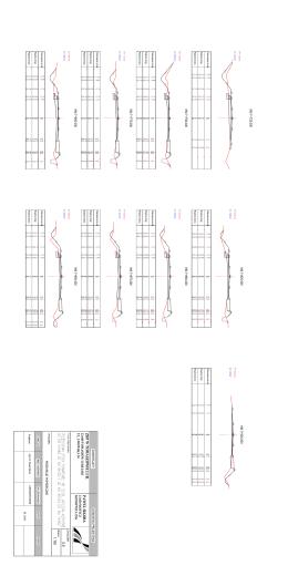 3530L 5.9 Przekroje poprzeczne