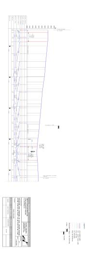 3530L 4.1 Profil podłużny