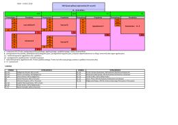 OSW – II.420.1.2016 A1 G1 F1 Sm1 A2 G2 F2 Sm2 A3 G3 F3 Sm3