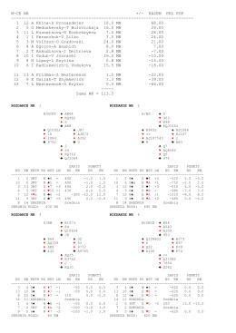 M-CE NR +/- RAZEM PKL PDF -----------------------------------------------------