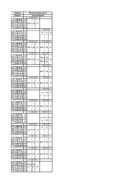 Rachunkowość semestr II