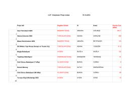 proje onayı gerçekleşen luy santralleri listesi