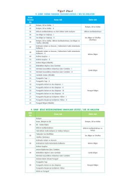9. sınıf konu tarama testleri listesi / dil ve anlatım 9. sınıf bilgi