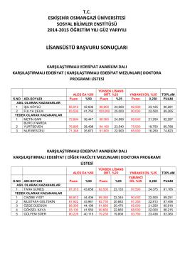 lisansüstü başvuru sonuçları - Eskişehir Osmangazi Üniversitesi