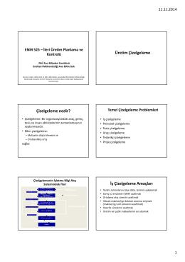 Üretim Çizelgeleme Çizelgeleme nedir? İş Çizelgeleme Amaçları