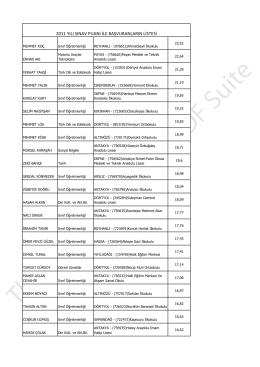 2011 yılı sınav puanı ile başvuranların listesi