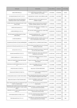 Kuruluş Adı Kuruluş Adresi Kuruluş Telefonu Kuruluş Fax