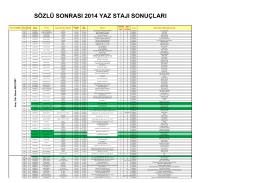 sözlü sonrası 2014 yaz stajı sonuçları