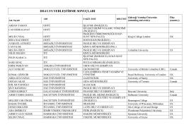 2014 lys yerleştirme sonuçları