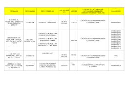 Güvensiz Tıbbi Cihaz Ürünler Listesi
