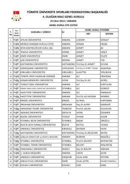 Kesinleşen Delege Listesi - Türkiye Üniversite Sporları Federasyonu