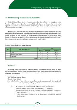 2014-2015 10.Sınıf Biyoloji konuları ve kazanımları