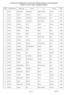yozgat ili adli yargı seçmen listesi 12 ekim 2014 hâkimler ve savcılar