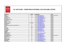 Turkeybuild İstanbul 2015 Katılımcı Firmalar