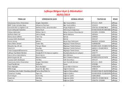 Lefkoşa Bölgesi Açık İş Münhalleri 30/01/2015