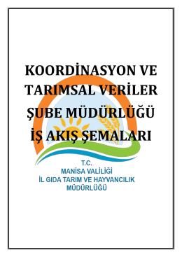 IA-Koordinasyon - Manisa İl Gıda Tarım ve Hayvancılık Müdürlüğü