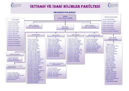 İİBF Organizasyon Şeması için TIKLAYINIZ.