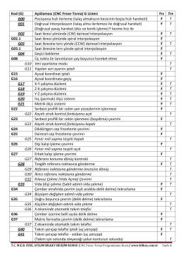 Bilkey Cnc Torna Freze Programlama Kursu G ve M Kodları Listesi