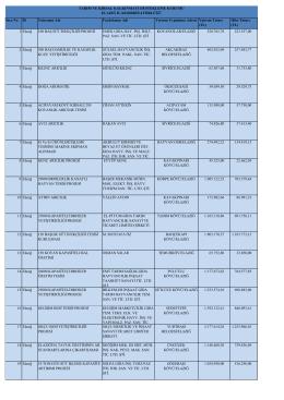 Elazığ İl Koordinatörlüğü 2013 Ödeme İcmali