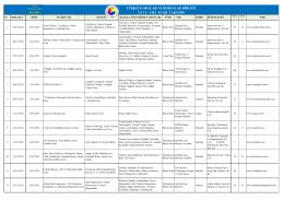 Fuar Rehberi 2015 - Konya Ticaret Odası