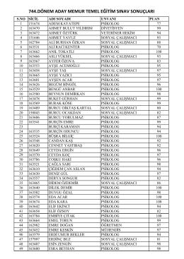 744.dönem aday memur temel eğitim sınav sonuçları