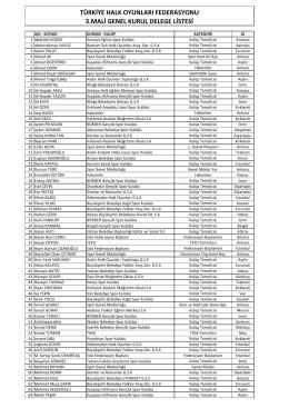 3.Mali Genel Kurul Delege Listesi