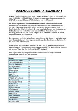Wahlergebnis JGR 2014