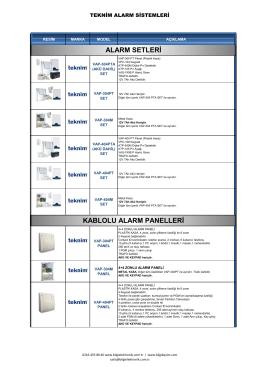 Teknim Hırsız Alarm Sistemleri Ürün Kataloğu