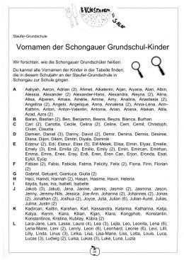 Vornamen der Schongauer Grundschul-Kinder