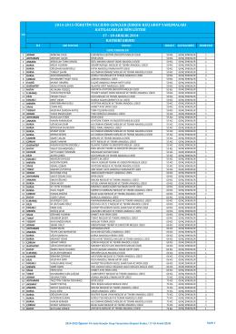 2014-2015 judo gençler kayseri grubu