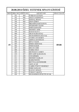 28.08.2014 özel yetenek sınavı listesi