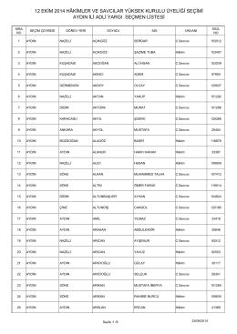aydın ili adli yargı seçmen listesi 12 ekim 2014 hâkimler ve savcılar