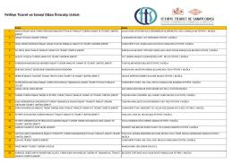 FTSO İhracatçı Listesi - Fethiye Ticaret ve Sanayi Odası
