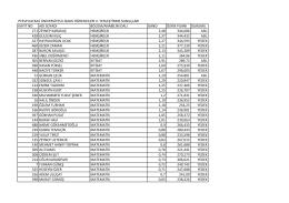 pfesp kafkas üniversitesi lisans öğrencileri ıı. yerleştirme sonuçları