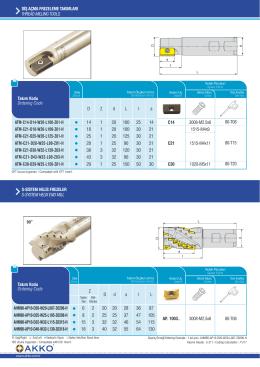 diş açma frezeleme takımları thread mıllıng tools atm-c14-d14