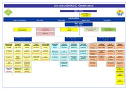 Yönetim Şemasının PDF versiyonunu görmek için tıklayınız