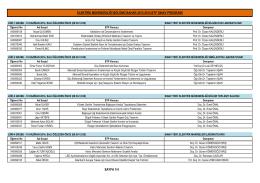 sayfa 1/4 elektrik mühendisliği bölümü bahar 2013