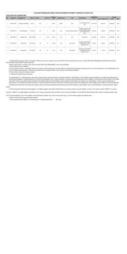 uşak defterdarlığı milli emlak müdürlüğünden taşınmaz satış ilanı