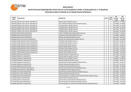 KPSS-2014/1 Yerleştirme Sonuçlarına İlişkin En Büyük ve En Küçük
