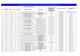 Lisanssız Elektrik Başvurusu (Ocak 2015 Ön Değerlendirme)