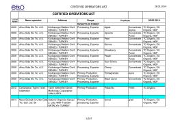 2014022601 Lists